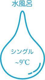 〜9℃(シングル)の水風呂